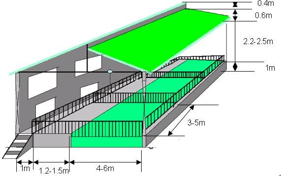 图2圈舍的立体结构图